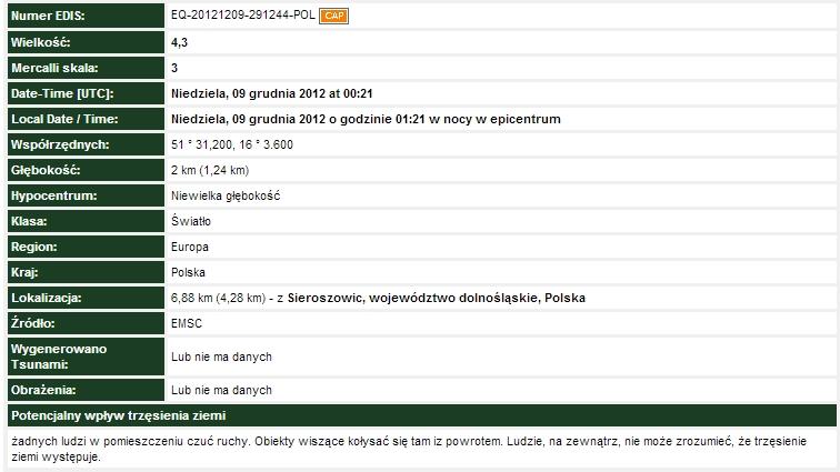 EQ-20121209-291244-POL
