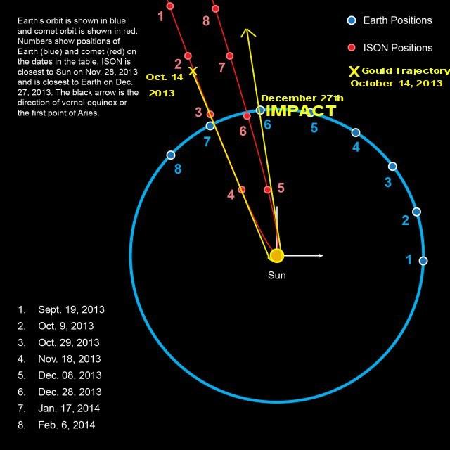 trajectory-Image-GOULD-MOCK-UP-1